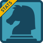 Chess With Friends Free APK (MOD, Unlimited Money) 1.89
